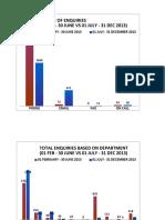 Review report (July - Dec 2013) -1