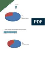 Análisis de la encuesta con gráficos