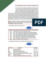 Analisis Actividad microbiana-