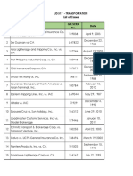 Transpo List of Cases