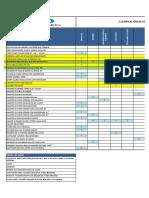 Clasificación de EPPs por área