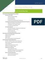 2017-Wiley-CPAexcel-Study-Guide-FAR-Lesson-List.pdf