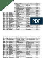 Lista Service Uri Partenere UNIQA 28