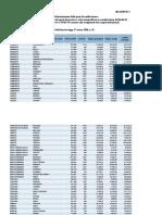 Contributi sanificazione a province e città metropolitane