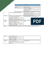 API 1 DCHO PROCESAL 1
