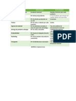 KPI´S QUIMICA SUIZA.docx