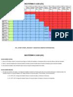 INCOTERMS 2020 Tabla Color Min