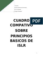 Cuadro comparativo de ISLR