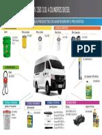 Ficha Tecnica de Mantenimiento Urban Nissan Diesel