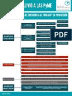 OBSERVATORIO PYME.pdf