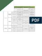 ASPECTOS AMBI E IMPACTOS.pdf