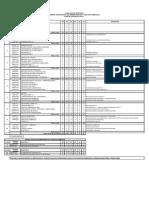 malla-curricular-ug-adm-ges-com-2016-1533394795.pdf
