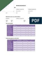 tabla metodo de explotacion