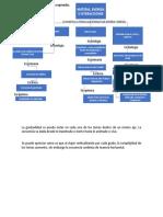 Actividad 2. Dosificación de los aprendizajes esperados..pptx