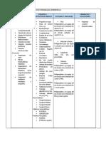Lista de chequeo de trauma vascular en extremidades..