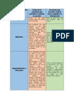 VeytiaGomez_RicardoAlberto_M5S3_Estructura y elementos