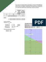 Solución Taller Modelacion Excel Metodo Grafico