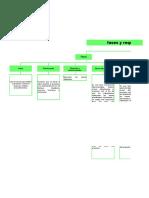 Mapa Conceptual actividad 3
