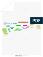 Gestion de Proyectos Metodo Zoop