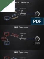1.1 arp_spoof.pdf.pdf