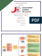 Cuadro sinóptico (Componentes de la célula).pdf