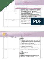 Exames laboratoriais no esporte - sinais e sintomas.pdf