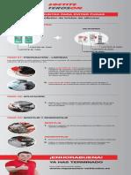 LOC Infografia Bridas Flexibles