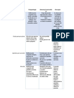 cuadro comparativo de patologia audio.docx