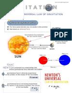 3.1 Newton's Universal Law of Gravitation