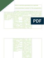 Nutrición enteral frente a nutrición parenteral en el período preoperatorio.docx