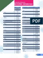 Coronavirus telefonos deptos.pdf