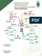 EJEMPLO DE MAPA MENTAL.pdf