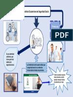 infograma recu.pdf