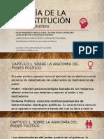 Resumen Teoria de la Constitucion - Karl Lowenstein