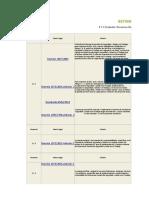 evaluacion inicial estandares minimos
