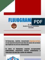 1. Flujogramas