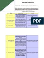 Semana 4 Andamio1_Funciones_Docentes (3).xls