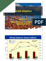 Wheat Price World