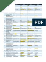 GETCO Electrical_11012014_P3.pdf