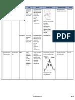 [A3] FRP Skylight Supplier List