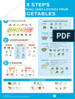 3-steps-for-prepping-your-veggies-infographic-poster.pdf
