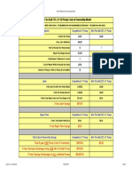Electronic Mini-FireBall Cost of Ownership Model