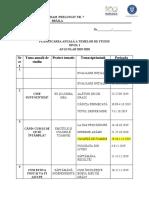 Planificarea temelor  anuale de studiu nivel I invatamant prescolar