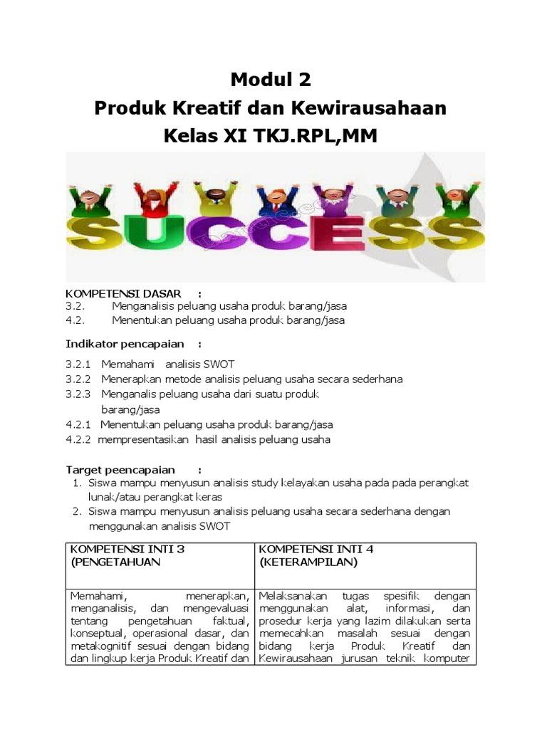 Modul 2 Produk Kreatif Dan Kewirausahaan