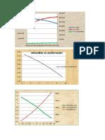 graficas de automotriz.docx