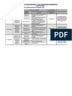 Cartel de Las des y Sus Procesos Cognitivos