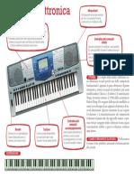 tastiera notes