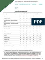 Pruebas funcionales generalmente usadas - Apéndices - Manual MSD versión para profesionales