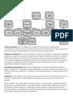 roles de proyecto transmedia