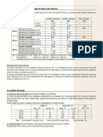 CHANVRIBLOC Caracteristiques Et Guide de Pose